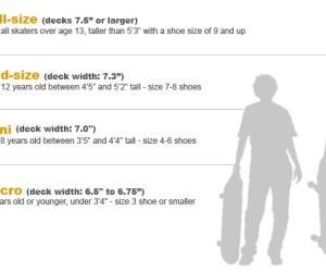 Dimensioni di Skateboard e Longboard